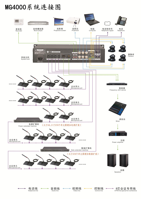MG4000连接图.jpg